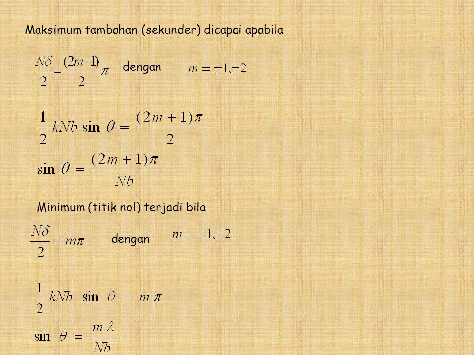 Maksimum tambahan (sekunder) dicapai apabila dengan Minimum (titik nol) terjadi bila dengan