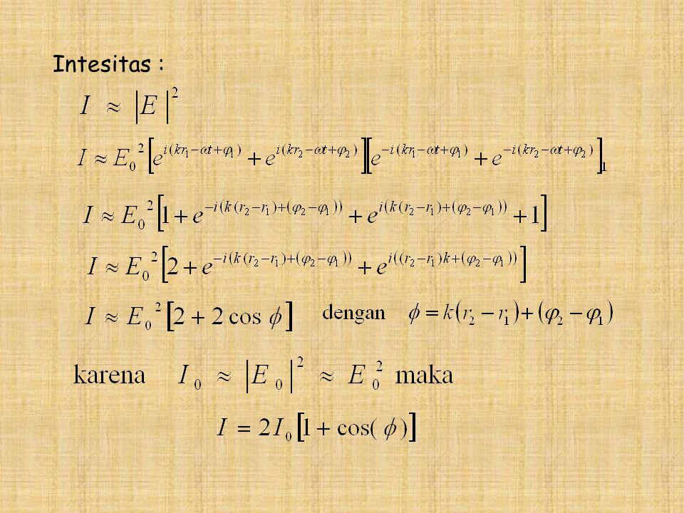 Untuk lebar celah sempit a mendekati nol. Maka Maka : Karena 0 = b kecil a