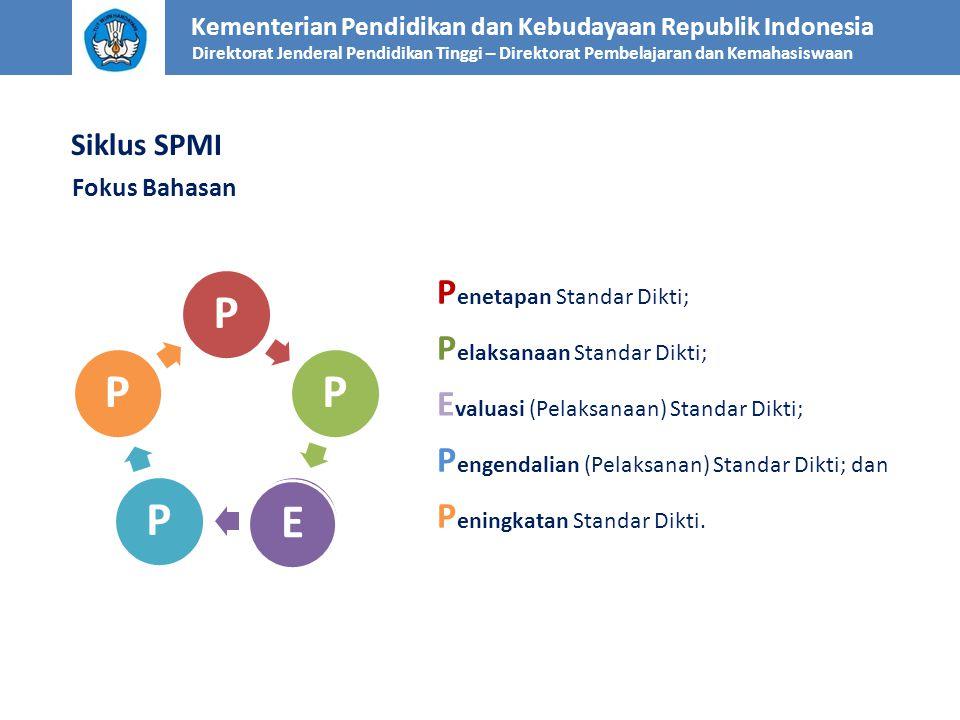 Kementerian Pendidikan dan Kebudayaan Republik Indonesia Direktorat Jenderal Pendidikan Tinggi – Direktorat Pembelajaran dan Kemahasiswaan Siklus SPMI