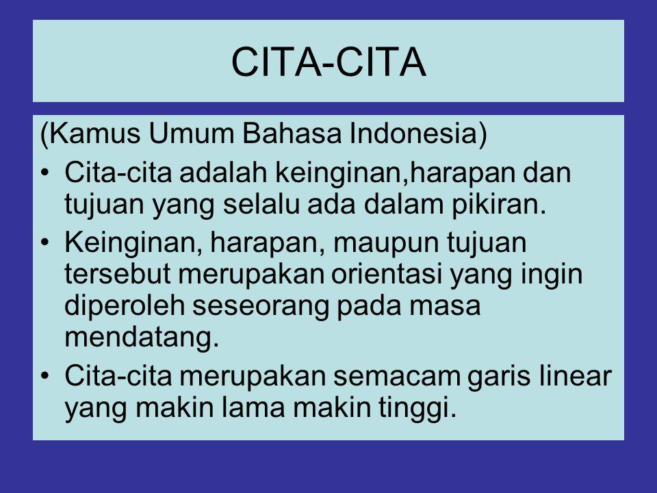 CITA-CITA (Kamus Umum Bahasa Indonesia) Cita-cita adalah keinginan,harapan dan tujuan yang selalu ada dalam pikiran. Keinginan, harapan, maupun tujuan