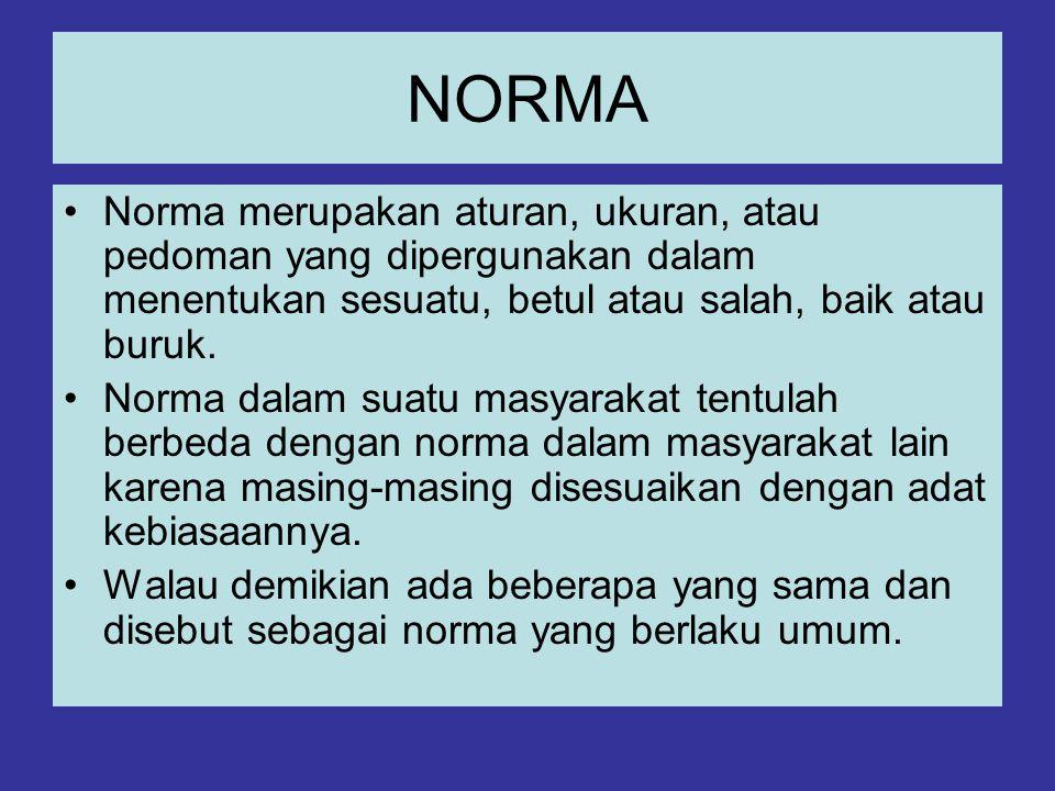 NORMA Norma merupakan aturan, ukuran, atau pedoman yang dipergunakan dalam menentukan sesuatu, betul atau salah, baik atau buruk. Norma dalam suatu ma