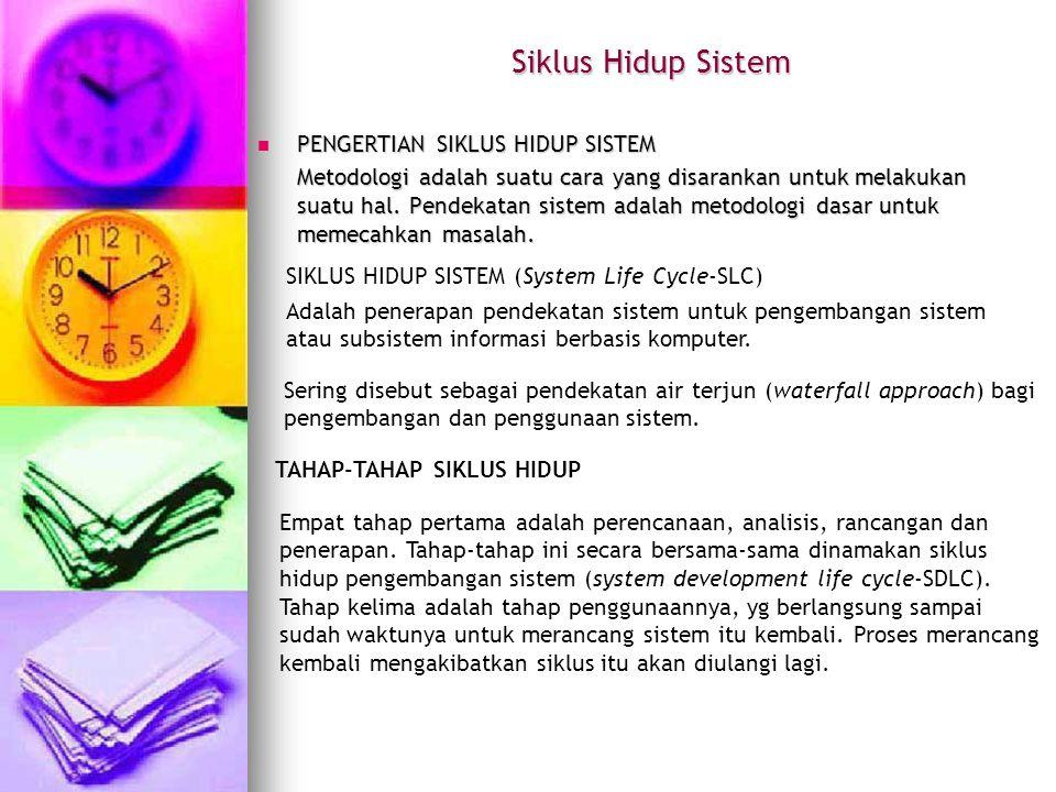 Siklus Hidup Sistem PENGERTIAN SIKLUS HIDUP SISTEM PENGERTIAN SIKLUS HIDUP SISTEM Metodologi adalah suatu cara yang disarankan untuk melakukan suatu h