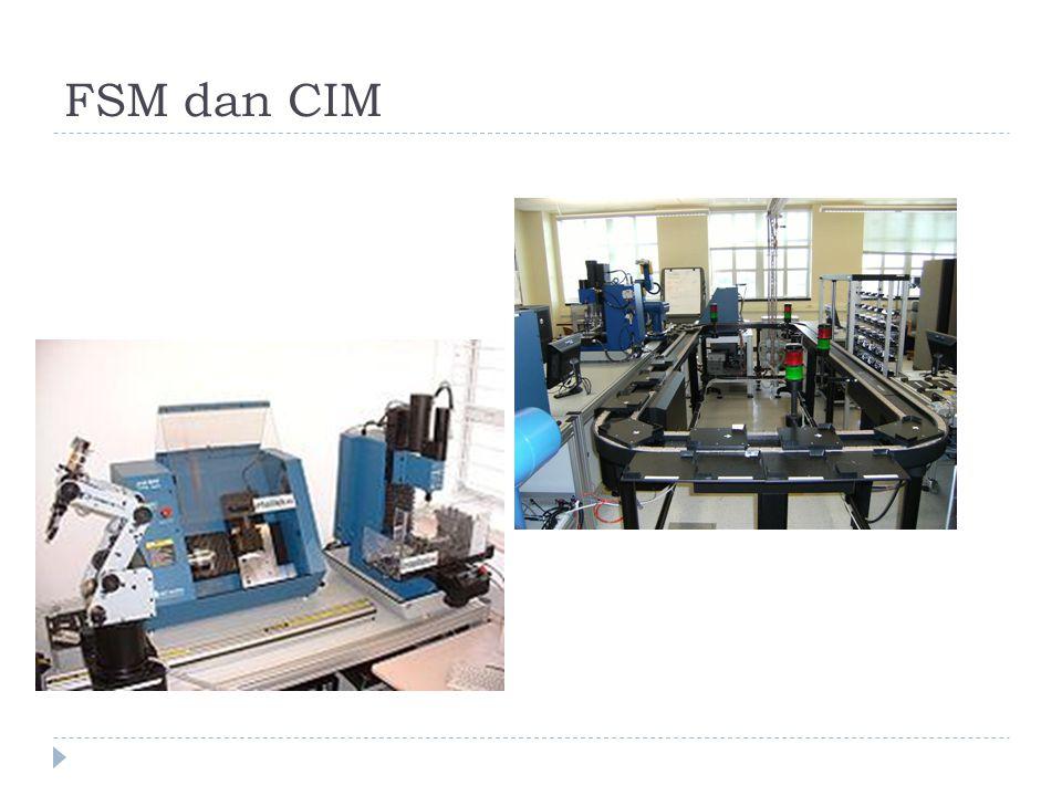 FSM dan CIM