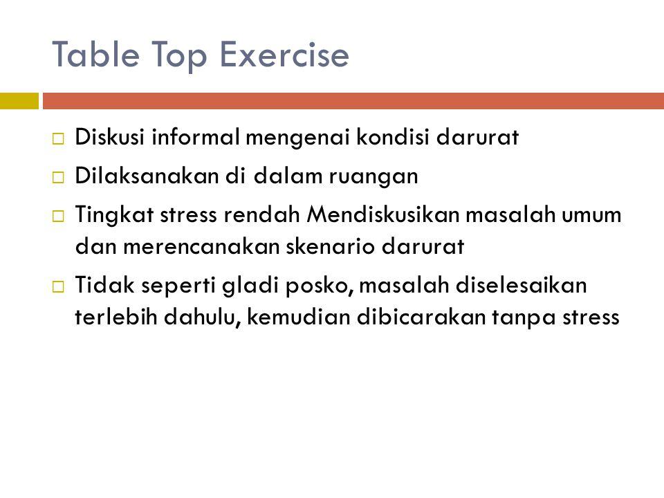 Table Top Exercise  Diskusi informal mengenai kondisi darurat  Dilaksanakan di dalam ruangan  Tingkat stress rendah Mendiskusikan masalah umum dan