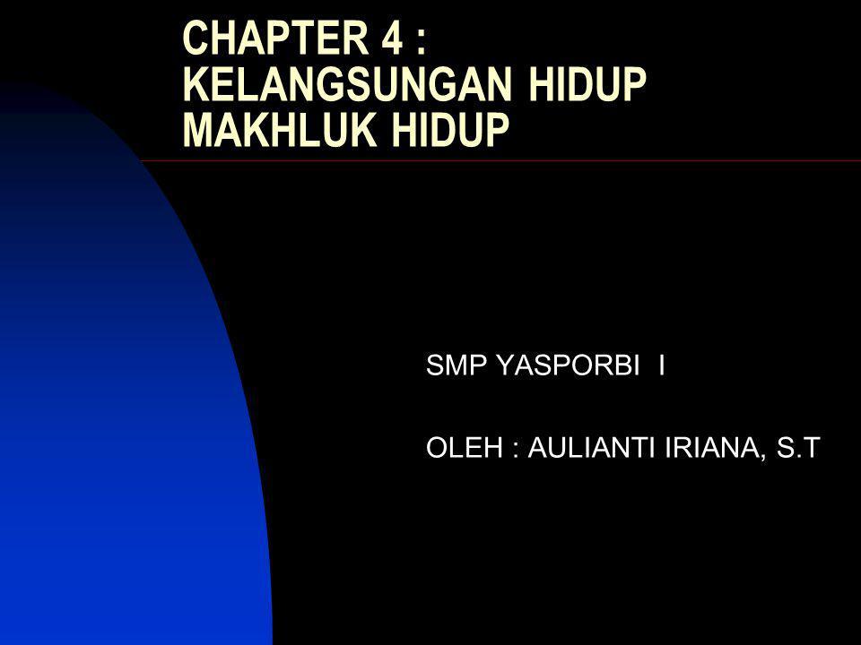 CHAPTER 4 : KELANGSUNGAN HIDUP MAKHLUK HIDUP SMP YASPORBI I OLEH : AULIANTI IRIANA, S.T