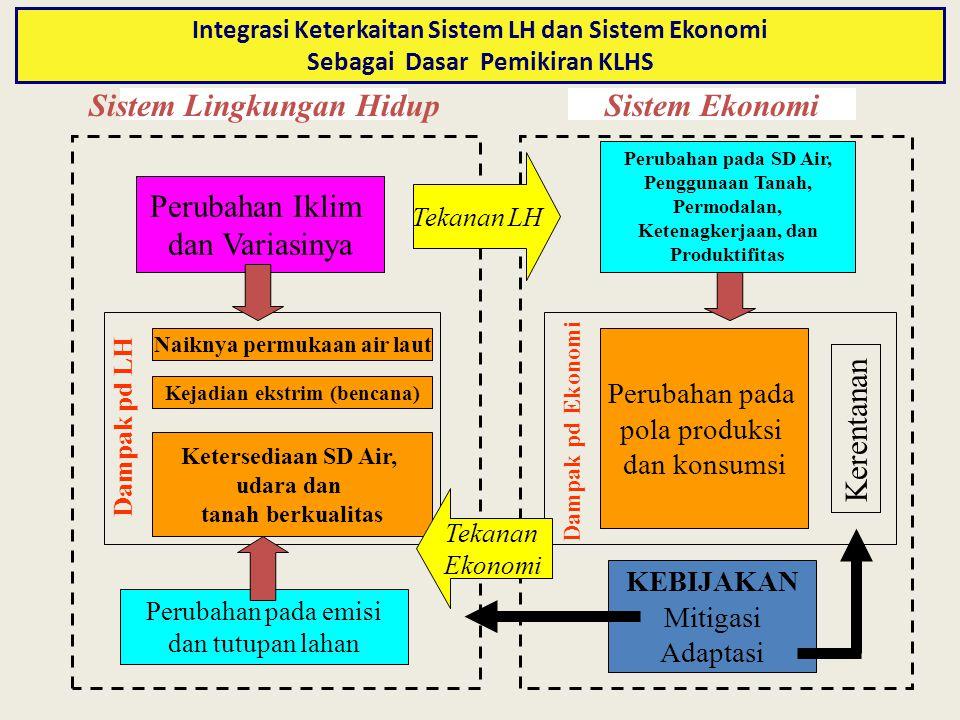 Sistem Lingkungan Hidup Perubahan Iklim dan Variasinya Kejadian ekstrim (bencana) Ketersediaan SD Air, udara dan tanah berkualitas Naiknya permukaan air laut Dampak pd LH Perubahan pada emisi dan tutupan lahan Perubahan pada SD Air, Penggunaan Tanah, Permodalan, Ketenagkerjaan, dan Produktifitas Perubahan pada pola produksi dan konsumsi Dampak pd Ekonomi Kerentanan KEBIJAKAN Mitigasi Adaptasi Sistem Ekonomi Tekanan LH Tekanan Ekonomi Integrasi Keterkaitan Sistem LH dan Sistem Ekonomi Sebagai Dasar Pemikiran KLHS