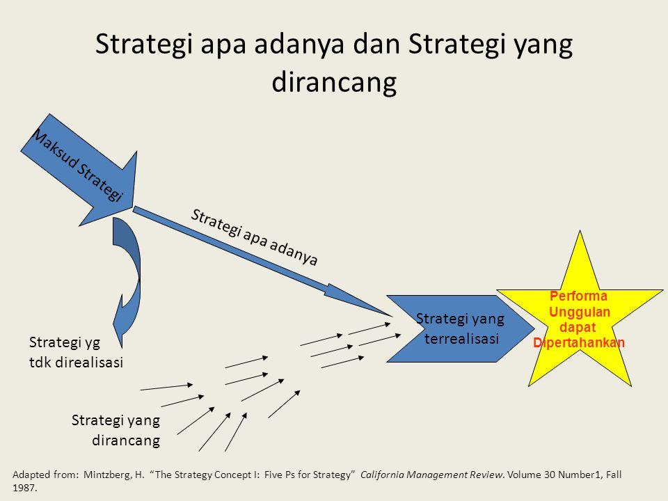 Strategi apa adanya dan Strategi yang dirancang Maksud Strategi Strategi yang terrealisasi Strategi yg tdk direalisasi Strategi apa adanya Strategi yang dirancang Adapted from: Mintzberg, H.