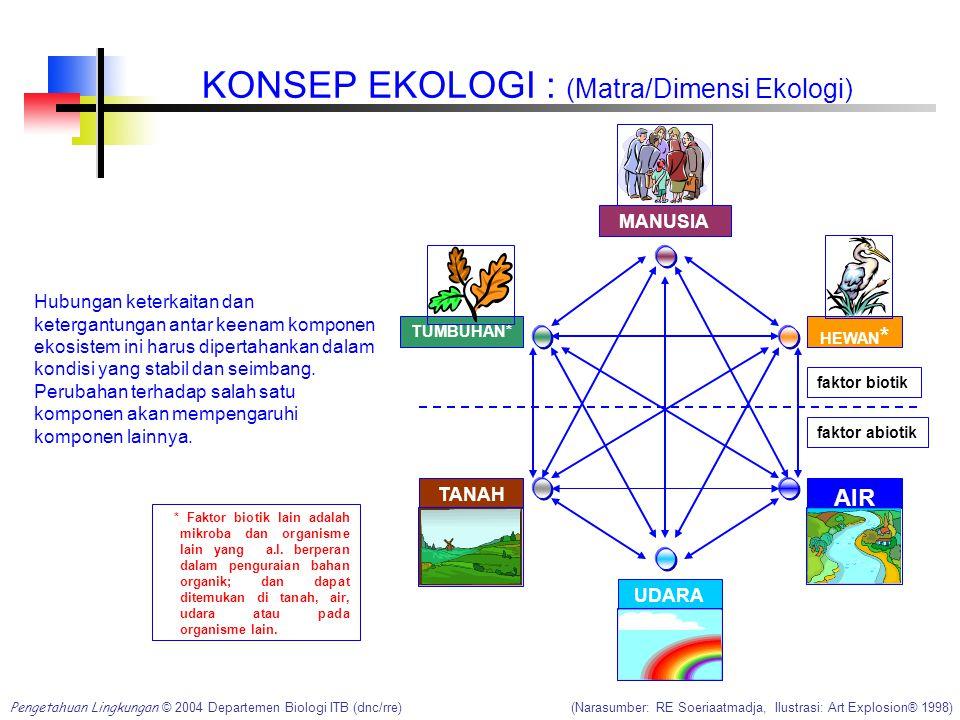 KONSEP EKOLOGI : (Matra/Dimensi Ekologi) Hubungan keterkaitan dan ketergantungan antar keenam komponen ekosistem ini harus dipertahankan dalam kondisi