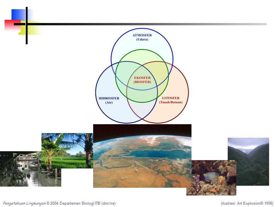 adalah keseluruhan ekosistem di Bumi; meliputi semua bagian Bumi yang mengandung kehidupan (terdiri dari komponen biotik yang berinteraksi dengan ling