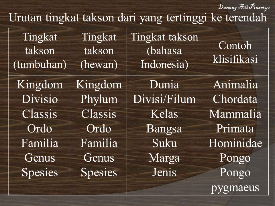 Tingkat takson (tumbuhan) Tingkat takson (hewan) Tingkat takson (bahasa Indonesia) Contoh klisifikasi Kingdom Divisio Classis Ordo Familia Genus Spesi
