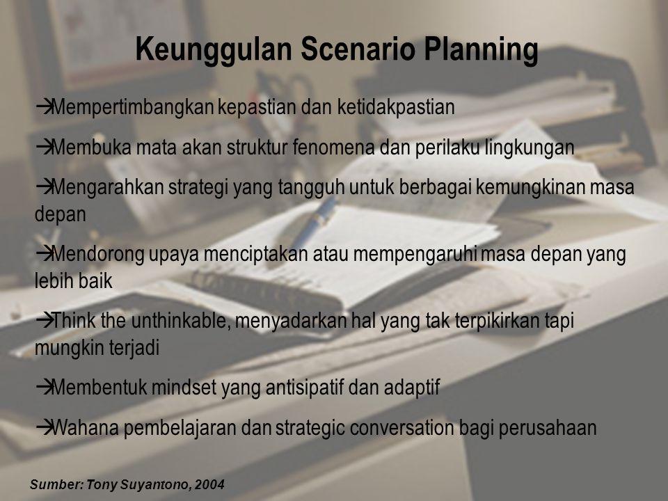 Ketidakpastian Pre-determined (bisa diduga) Interpretasi 1 Interpretasi 2 Interpretasi 3 Scenario 1 Scenario 2 Scenario 3 Implikasi 1 Implikasi 2 Implikasi 3 Kompetensi & strategi/ kebijakan yang dibangun saat ini Model Scenario Planning .