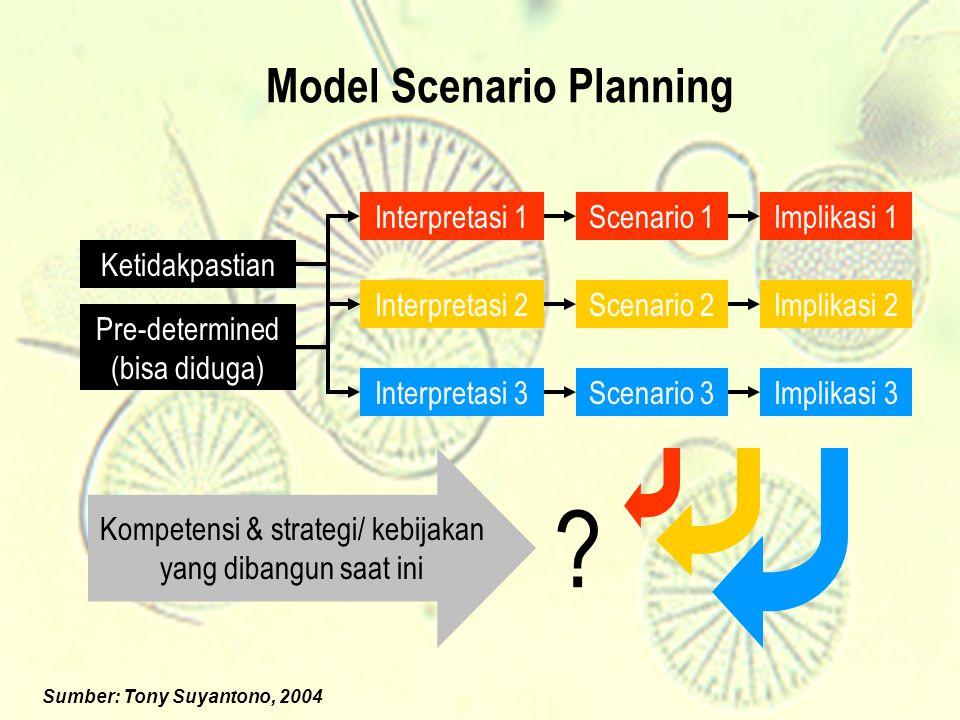 Analisis Struktur Analisis struktur terhadap faktor-faktor yang mempengaruhi lingkungan (driving forces) akan menunjukkan perilaku dan kemungkinan perubahan lingkungan di masa depan.