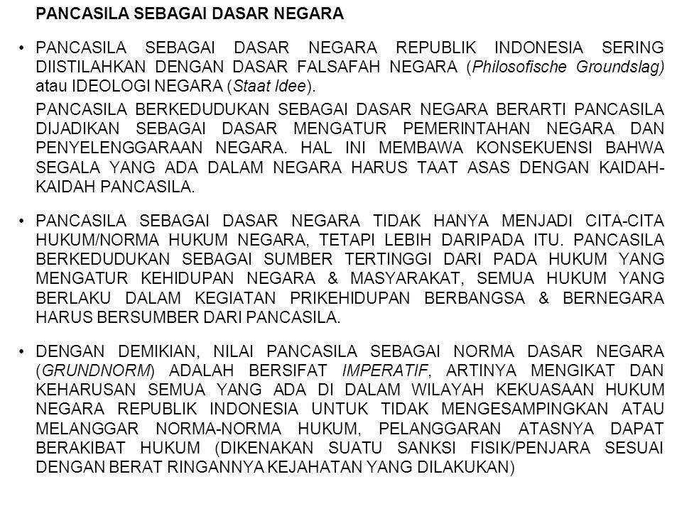 PANCASILA SEBAGAI DASAR NEGARA PANCASILA SEBAGAI DASAR NEGARA REPUBLIK INDONESIA SERING DIISTILAHKAN DENGAN DASAR FALSAFAH NEGARA (Philosofische Groun