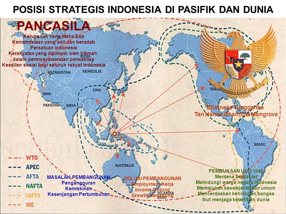 13 POSISI STRATEGIS INDONESIA DI PASIFIK DAN DUNIA PANCASILA Ketuhanan Yang Maha Esa Kemanusiaan yang adil dan beradab Persatuan Indonesia Kerakyatan