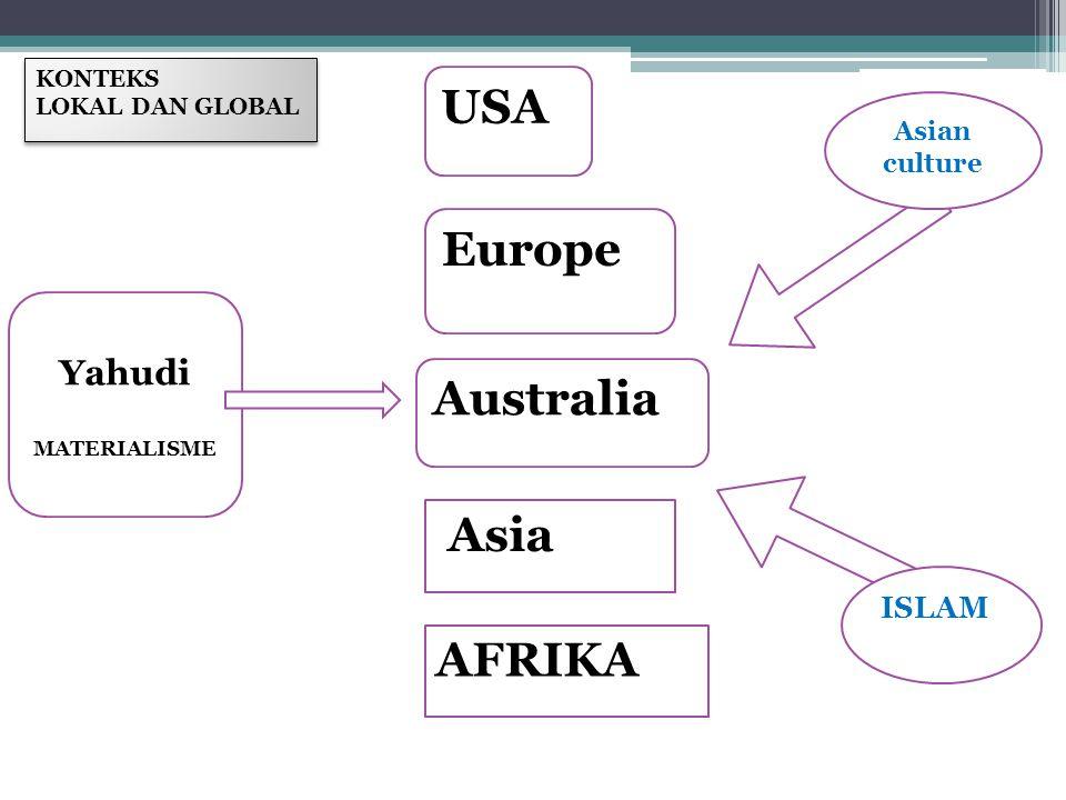 Yahudi MATERIALISME Europe Australia Asia USA ISLAM Asian culture KONTEKS LOKAL DAN GLOBAL KONTEKS LOKAL DAN GLOBAL AFRIKA