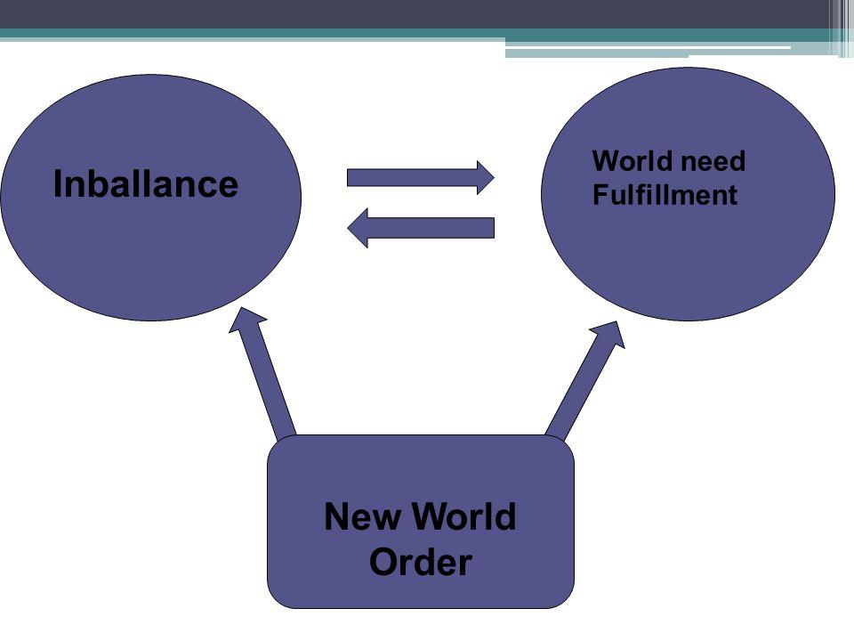 Inballance World need Fulfillment New World Order