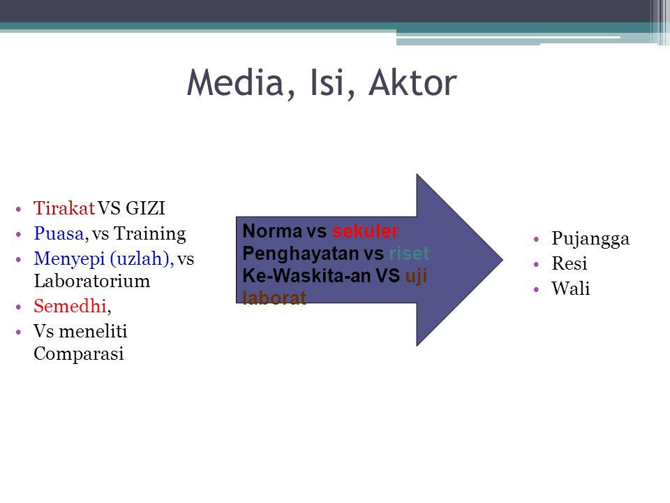 Media, Isi, Aktor Tirakat VS GIZI Puasa, vs Training Menyepi (uzlah), vs Laboratorium Semedhi, Vs meneliti Comparasi Pujangga Resi Wali Norma vs sekul