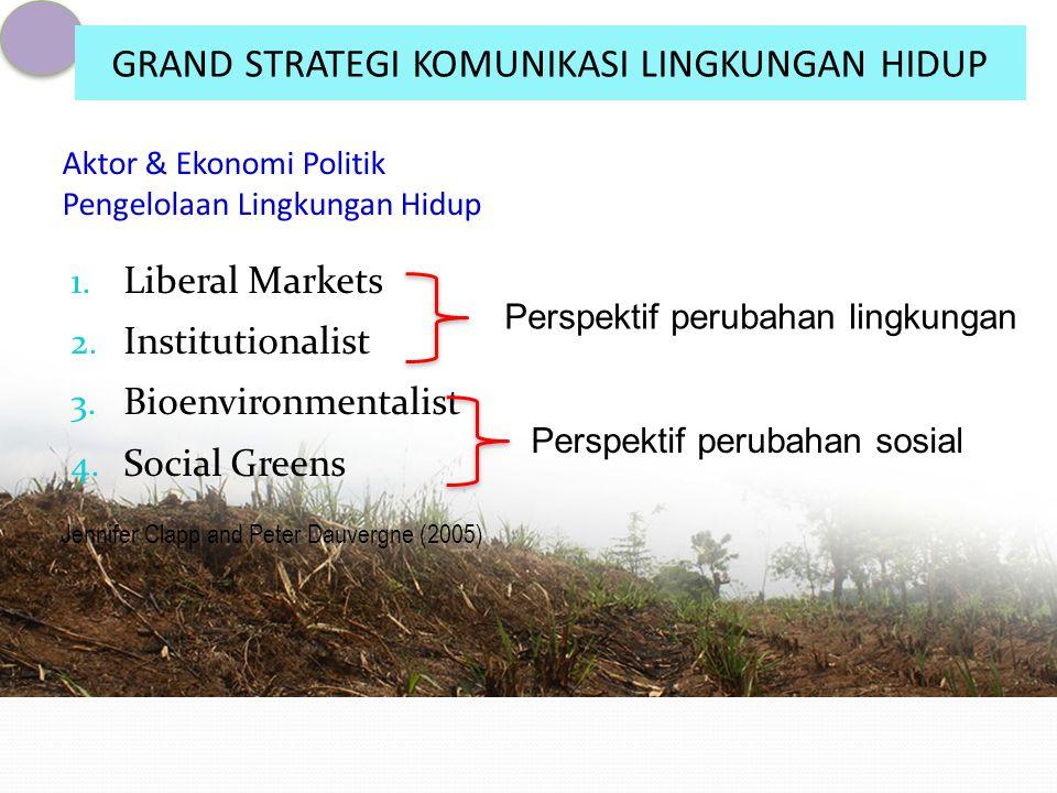 Aktor & Ekonomi Politik Pengelolaan Lingkungan Hidup 1. Liberal Markets 2. Institutionalist 3. Bioenvironmentalist 4. Social Greens Jennifer Clapp and