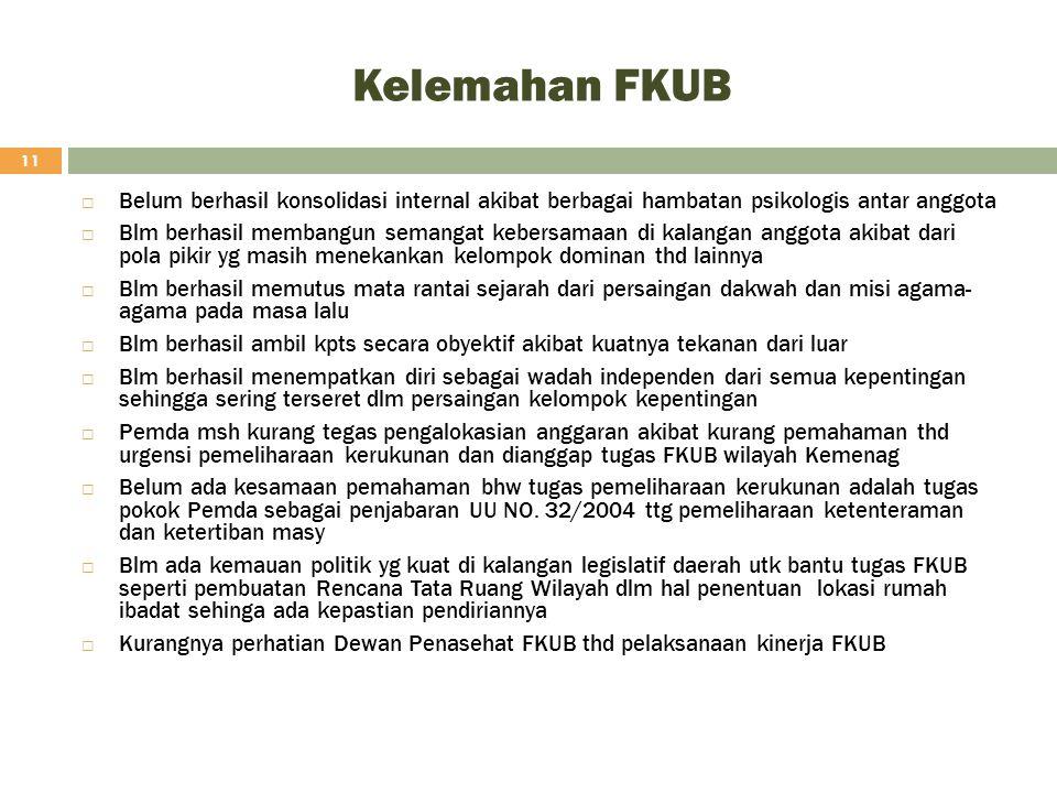 Kelemahan FKUB 11  Belum berhasil konsolidasi internal akibat berbagai hambatan psikologis antar anggota  Blm berhasil membangun semangat kebersamaa