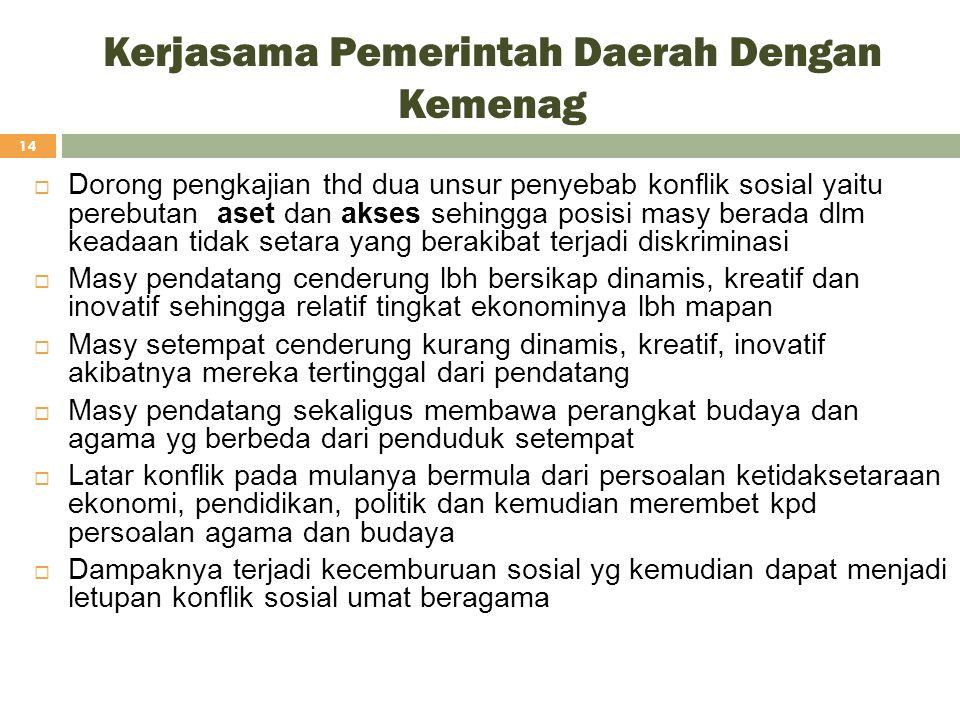 Kerjasama Pemerintah Daerah Dengan Kemenag 14  Dorong pengkajian thd dua unsur penyebab konflik sosial yaitu perebutan aset dan akses sehingga posisi