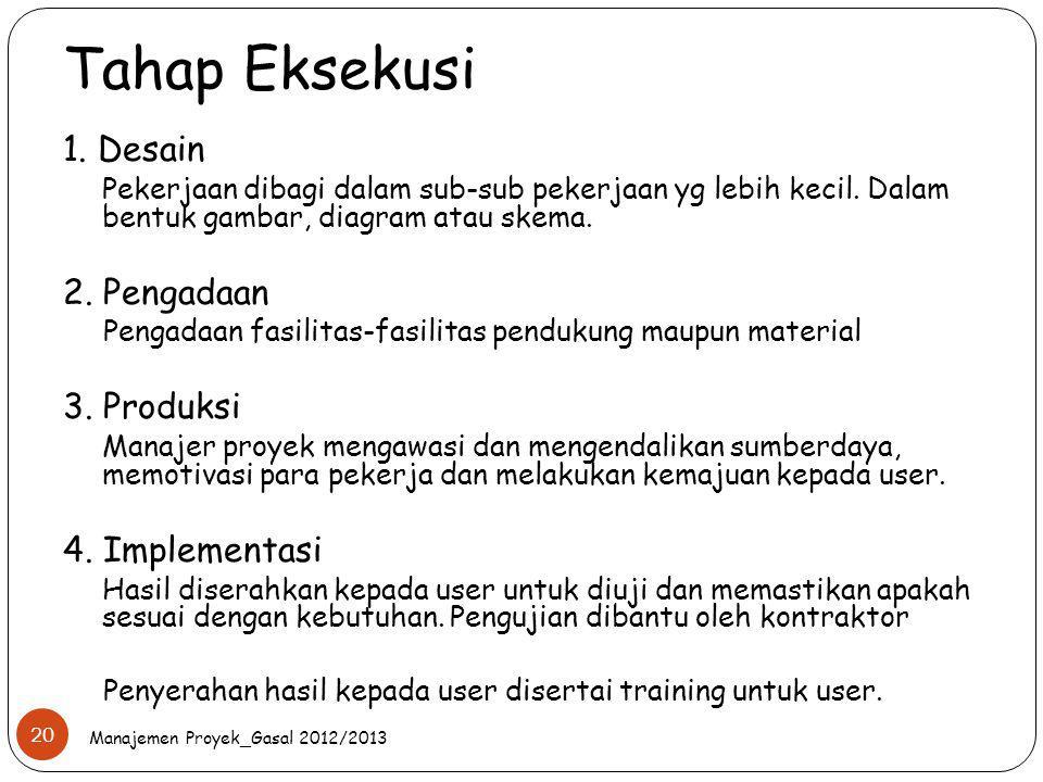 Tahap Eksekusi 1. Desain Pekerjaan dibagi dalam sub-sub pekerjaan yg lebih kecil. Dalam bentuk gambar, diagram atau skema. 2. Pengadaan Pengadaan fasi