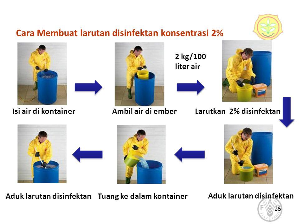 Cara Membuat larutan disinfektan konsentrasi 2% 25 Isi air di kontainerAmbil air di emberLarutkan 2% disinfektan Aduk larutan disinfektanTuang ke dalam kontainer Aduk larutan disinfektan 2 kg/100 liter air