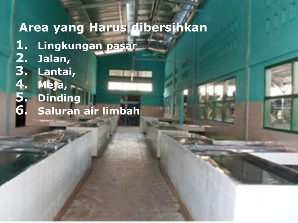 Area yang Harus dibersihkan 1. Lingkungan pasar 2.