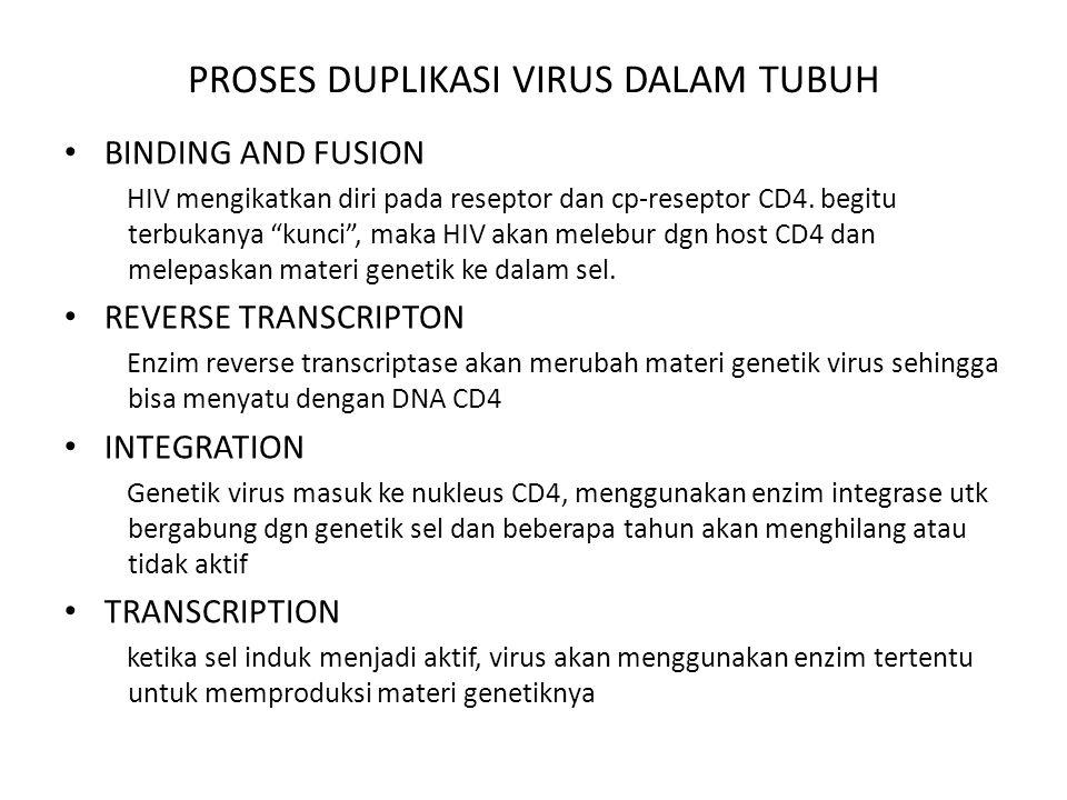 """PROSES DUPLIKASI VIRUS DALAM TUBUH BINDING AND FUSION HIV mengikatkan diri pada reseptor dan cp-reseptor CD4. begitu terbukanya """"kunci"""", maka HIV akan"""
