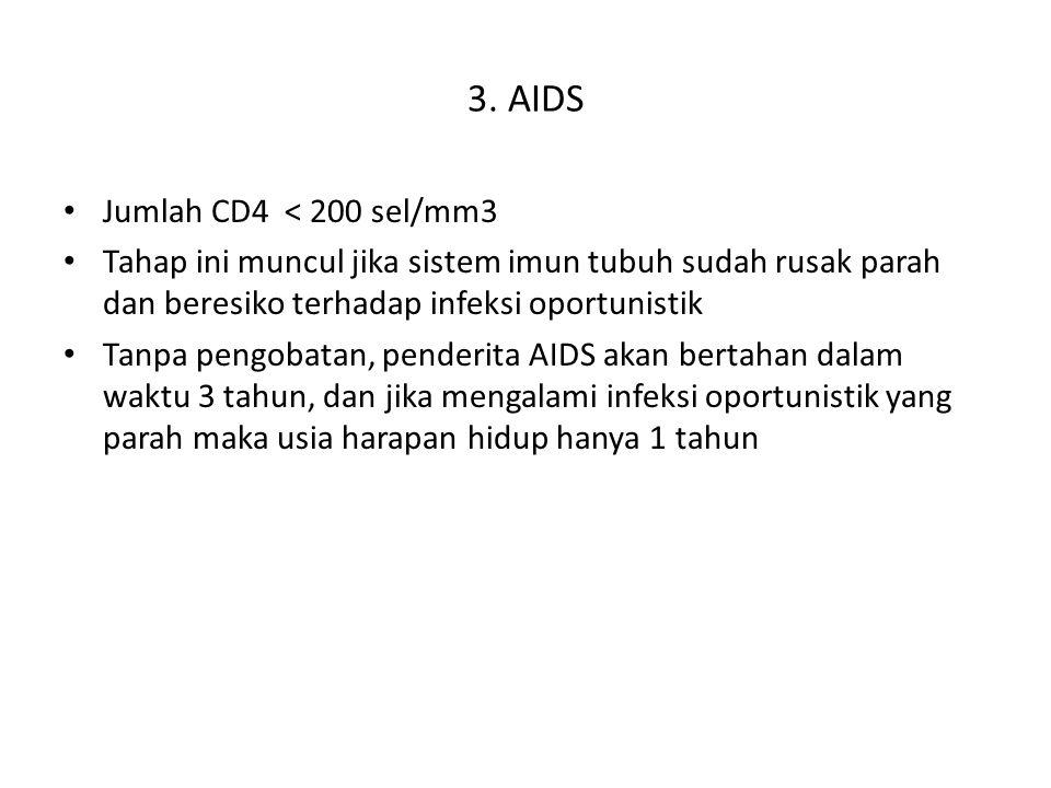 3. AIDS Jumlah CD4 < 200 sel/mm3 Tahap ini muncul jika sistem imun tubuh sudah rusak parah dan beresiko terhadap infeksi oportunistik Tanpa pengobatan