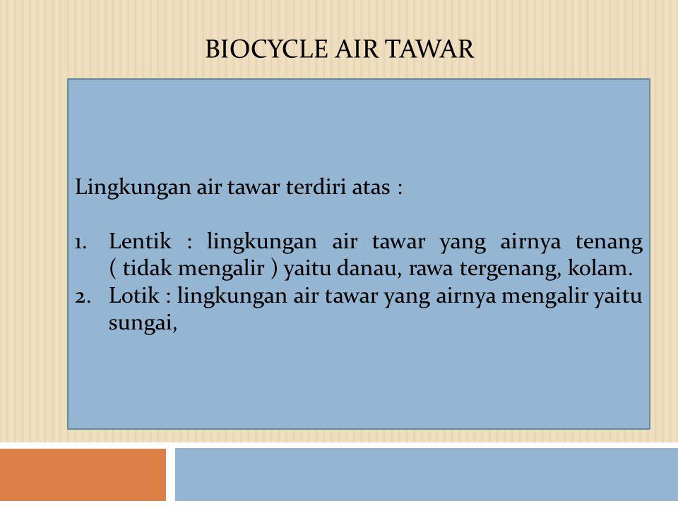 BIOCYCLE AIR TAWAR Lingkungan air tawar terdiri atas : 1.Lentik : lingkungan air tawar yang airnya tenang ( tidak mengalir ) yaitu danau, rawa tergena