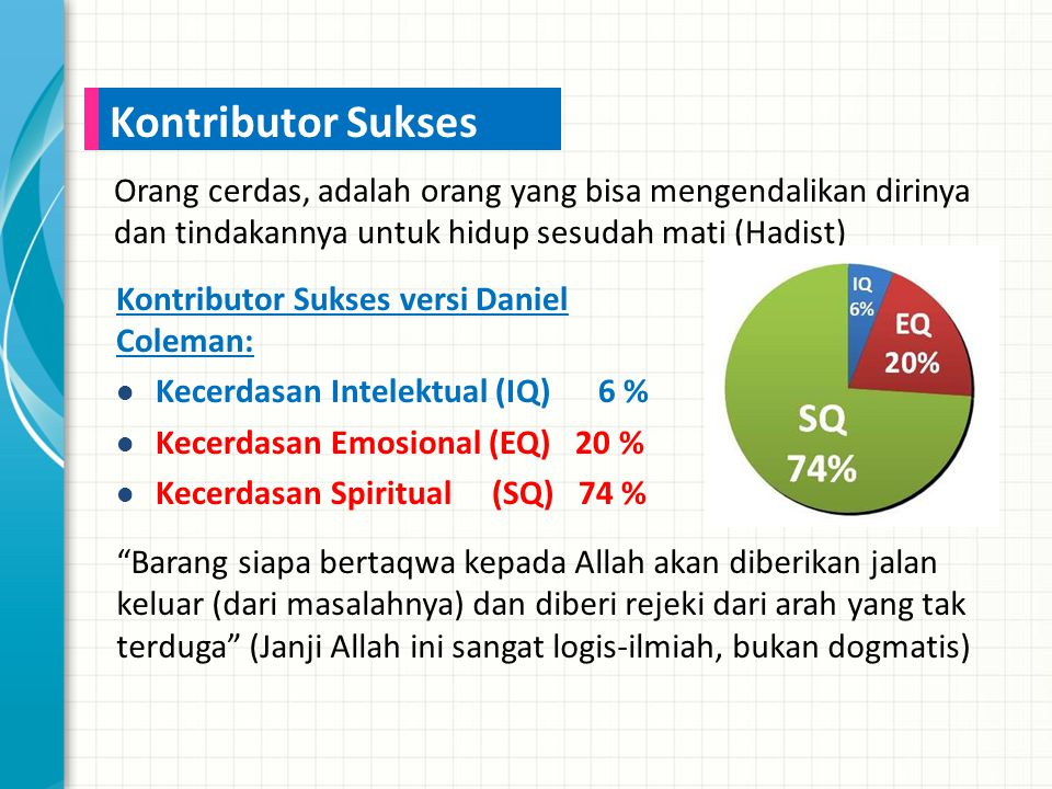 Orang cerdas, adalah orang yang bisa mengendalikan dirinya dan tindakannya untuk hidup sesudah mati (Hadist) Kontributor Sukses versi Daniel Coleman: Kecerdasan Intelektual (IQ) 6 % Kecerdasan Emosional (EQ) 20 % Kecerdasan Spiritual (SQ) 74 % Barang siapa bertaqwa kepada Allah akan diberikan jalan keluar (dari masalahnya) dan diberi rejeki dari arah yang tak terduga (Janji Allah ini sangat logis-ilmiah, bukan dogmatis) Kontributor Sukses