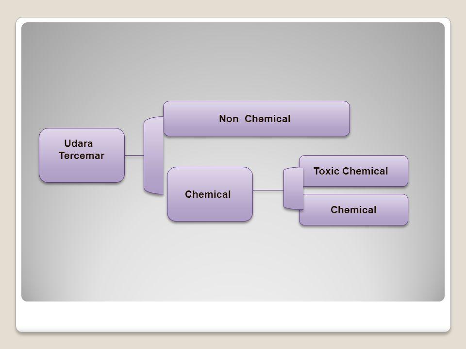 Udara Tercemar Udara Tercemar Non Chemical Chemical Toxic Chemical