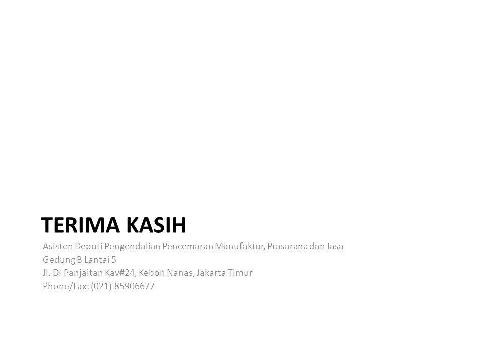 TERIMA KASIH Asisten Deputi Pengendalian Pencemaran Manufaktur, Prasarana dan Jasa Gedung B Lantai 5 Jl. DI Panjaitan Kav#24, Kebon Nanas, Jakarta Tim
