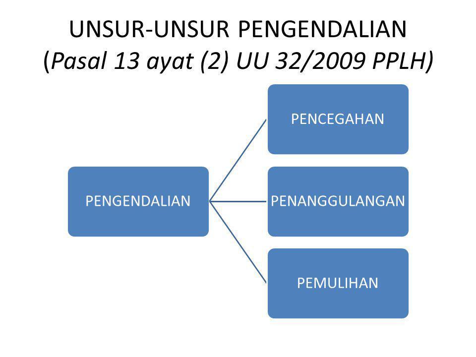 UNSUR-UNSUR PENGENDALIAN (Pasal 13 ayat (2) UU 32/2009 PPLH) PENGENDALIANPENCEGAHANPENANGGULANGANPEMULIHAN