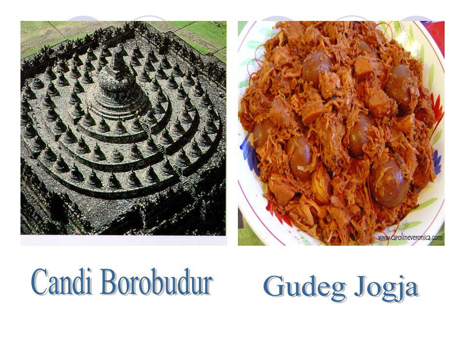 Pengertian Kebudayaan dan Peradaban