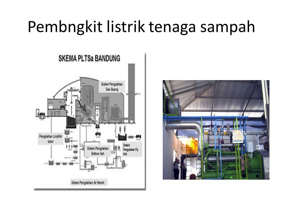 Pembngkit listrik tenaga sampah