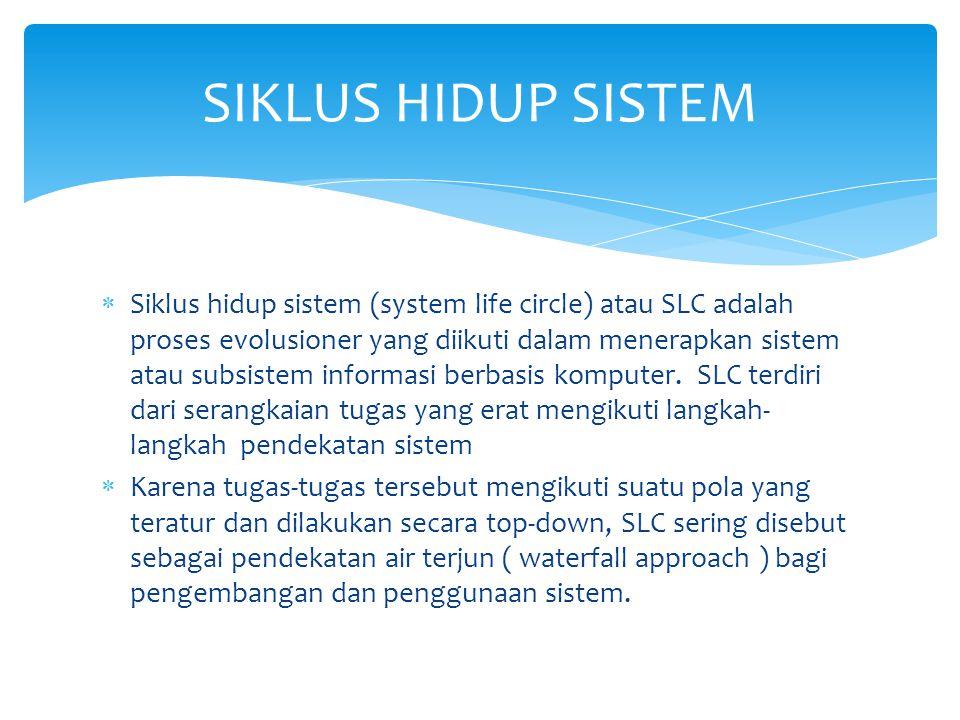  Siklus hidup sistem (system life circle) atau SLC adalah proses evolusioner yang diikuti dalam menerapkan sistem atau subsistem informasi berbasis komputer.