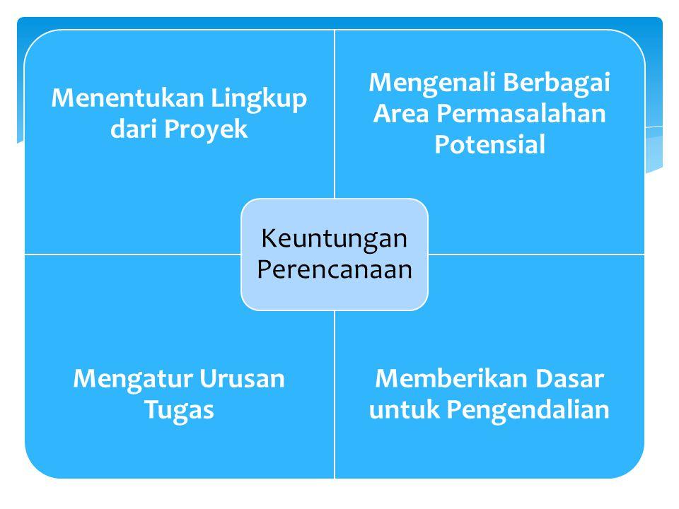 Menentukan Lingkup dari Proyek Mengenali Berbagai Area Permasalahan Potensial Mengatur Urusan Tugas Memberikan Dasar untuk Pengendalian Keuntungan Perencanaan