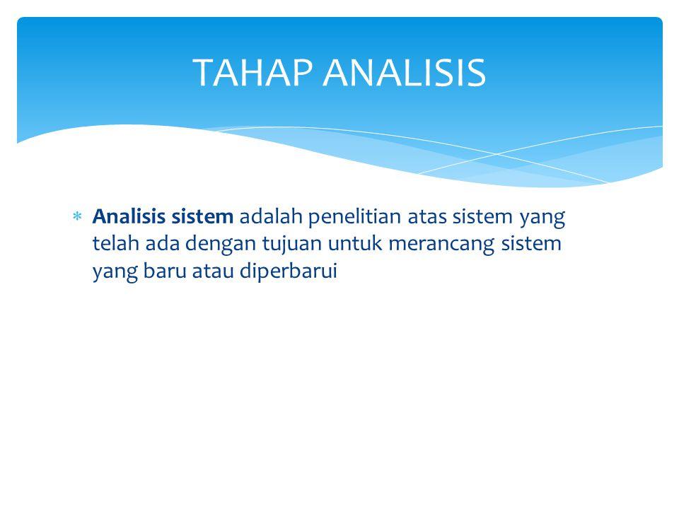  Analisis sistem adalah penelitian atas sistem yang telah ada dengan tujuan untuk merancang sistem yang baru atau diperbarui TAHAP ANALISIS