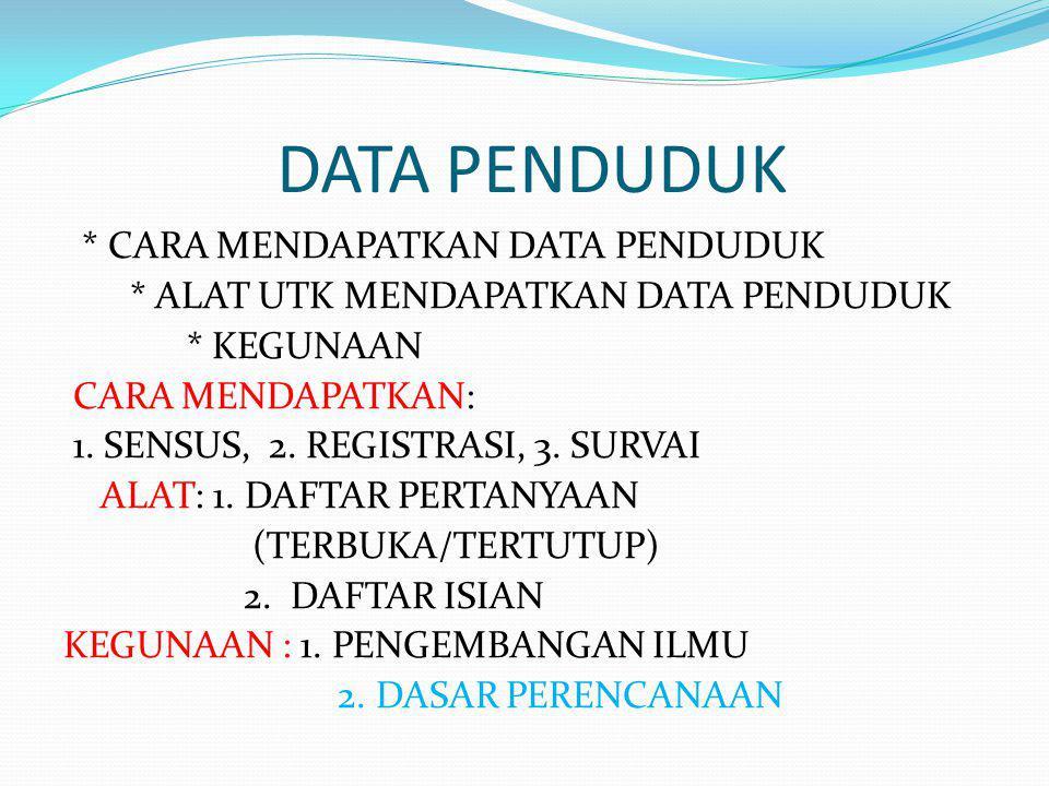 DATA PENDUDUK * CARA MENDAPATKAN DATA PENDUDUK * ALAT UTK MENDAPATKAN DATA PENDUDUK * KEGUNAAN CARA MENDAPATKAN: 1.