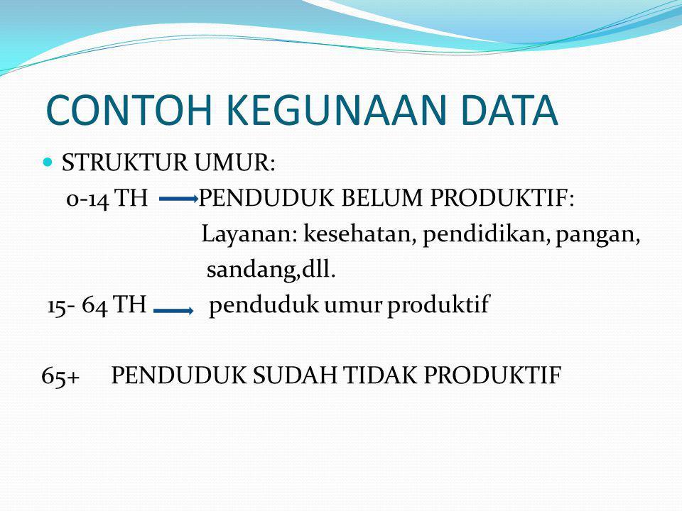 CONTOH KEGUNAAN DATA STRUKTUR UMUR: 0-14 TH PENDUDUK BELUM PRODUKTIF: Layanan: kesehatan, pendidikan, pangan, sandang,dll.