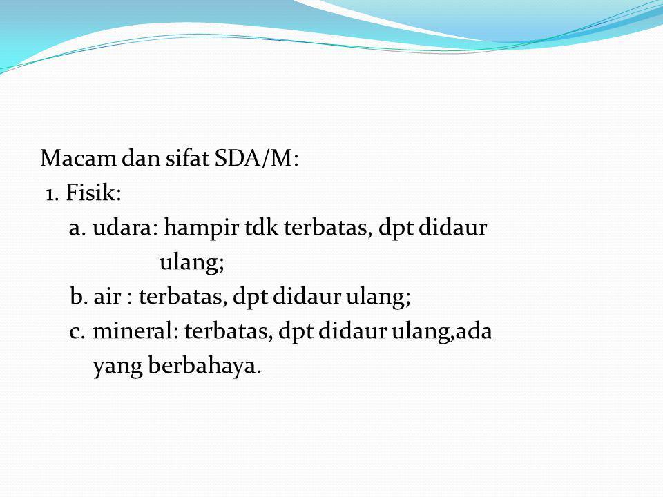 Macam dan sifat SDA/M: 1. Fisik: a. udara: hampir tdk terbatas, dpt didaur ulang; b.