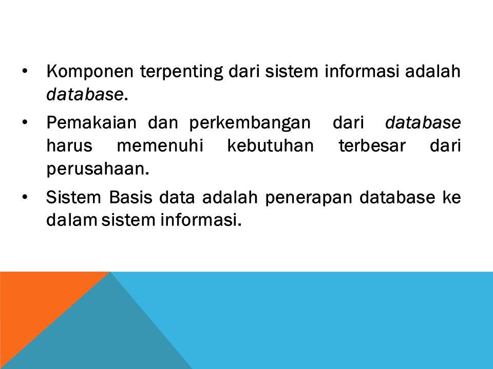 Komponen terpenting dari sistem informasi adalah database. Pemakaian dan perkembangan dari database harus memenuhi kebutuhan terbesar dari perusahaan.