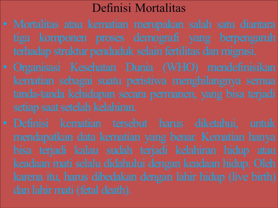Definisi Mortalitas Mortalitas atau kematian merupakan salah satu diantara tiga komponen proses demografi yang berpengaruh terhadap struktur penduduk