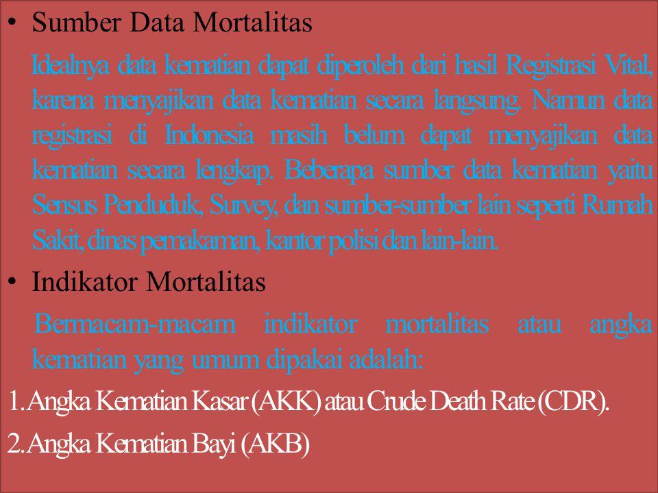 Sumber Data Mortalitas Idealnya data kematian dapat diperoleh dari hasil Registrasi Vital, karena menyajikan data kematian secara langsung. Namun data