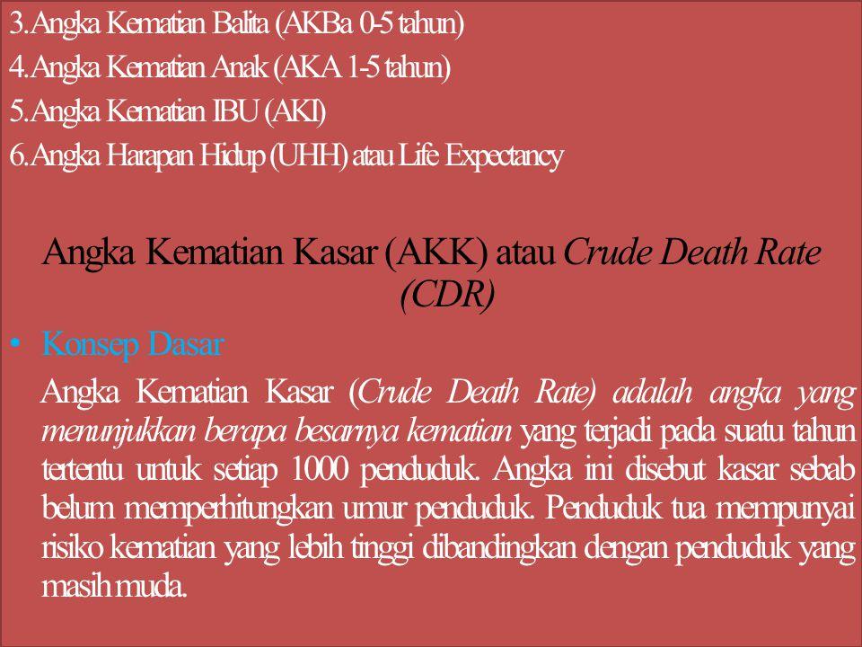 3. Angka Kematian Balita (AKBa 0-5 tahun) 4. Angka Kematian Anak (AKA 1-5 tahun) 5. Angka Kematian IBU (AKI) 6. Angka Harapan Hidup (UHH) atau Life Ex