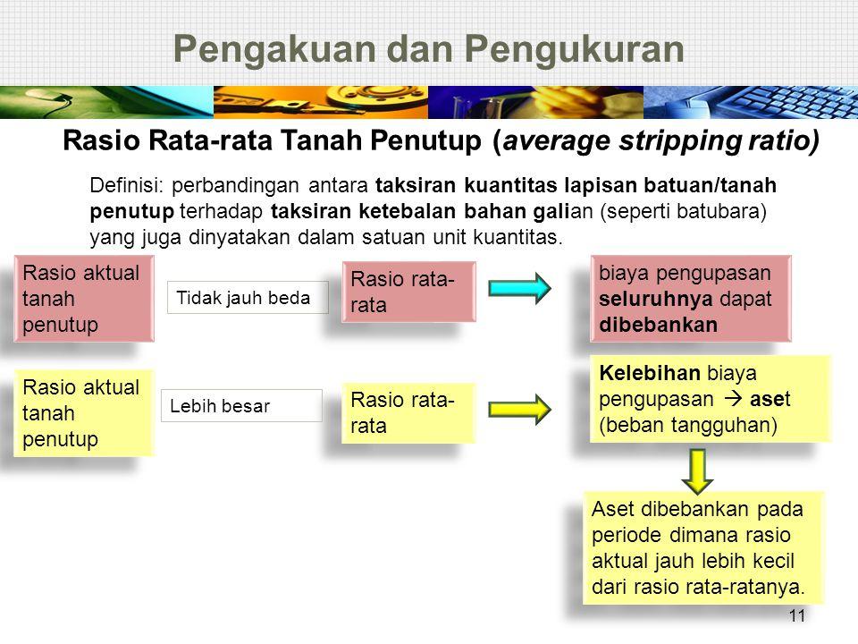 Pengakuan dan Pengukuran 11 Definisi: perbandingan antara taksiran kuantitas lapisan batuan/tanah penutup terhadap taksiran ketebalan bahan galian (se