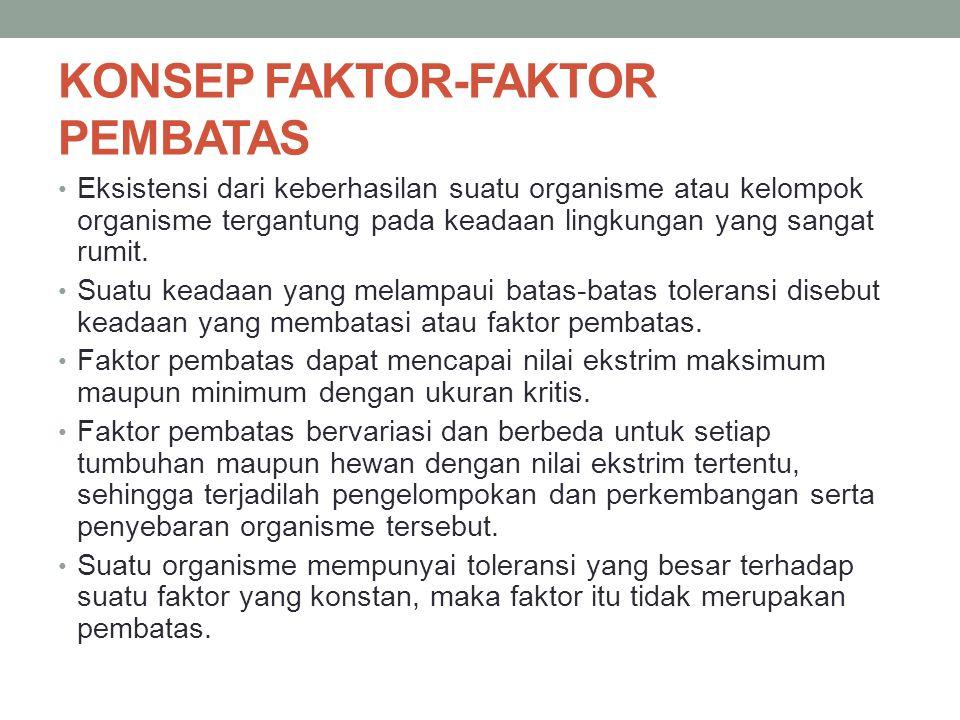 KONSEP FAKTOR-FAKTOR PEMBATAS Eksistensi dari keberhasilan suatu organisme atau kelompok organisme tergantung pada keadaan lingkungan yang sangat rumi