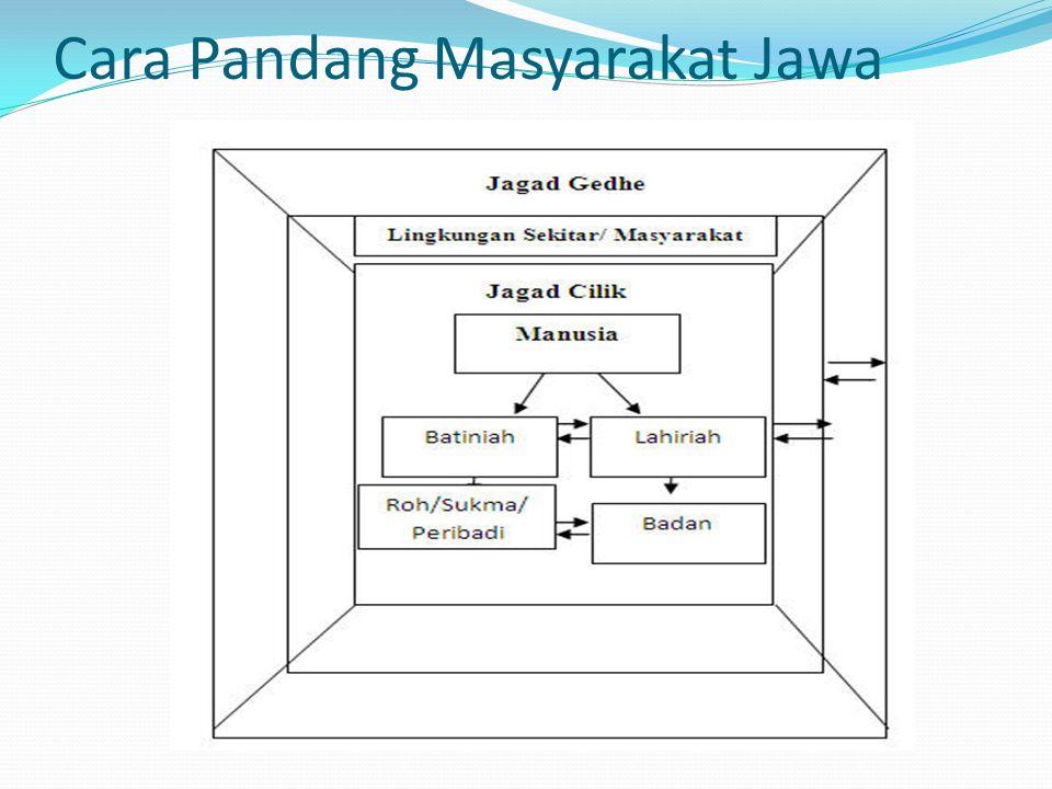 Cara Pandang Masyarakat Jawa