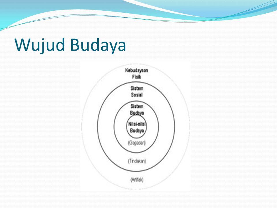 masyarakat Jawa sangat peka terhadap dimensi gaib dunia empiris yang diungkapkan dengan berbagai cara, misalnya dalam upacara-upacara rakyat yang mengusung mitos-mitos kuno tentang asal-usul suku, keselarasan dan gangguannya, perkawinan, kesuburan, dan penanaman padi (Suseno, 2001: 86- 87).